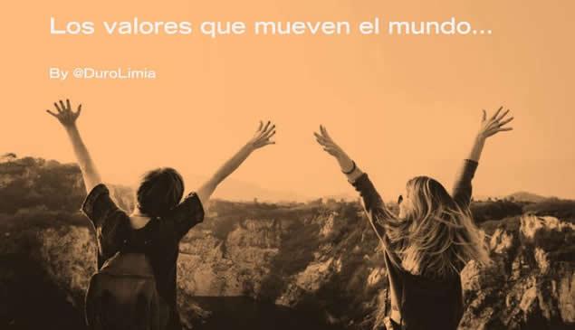Mis Valores - Misión Visión Valores - Sonia Duro Limia - Social Media Manager & Strategic