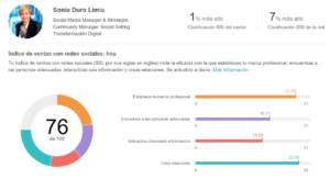 Duro Limia Social Selling Index