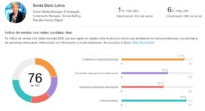 duro limia mi social selling index