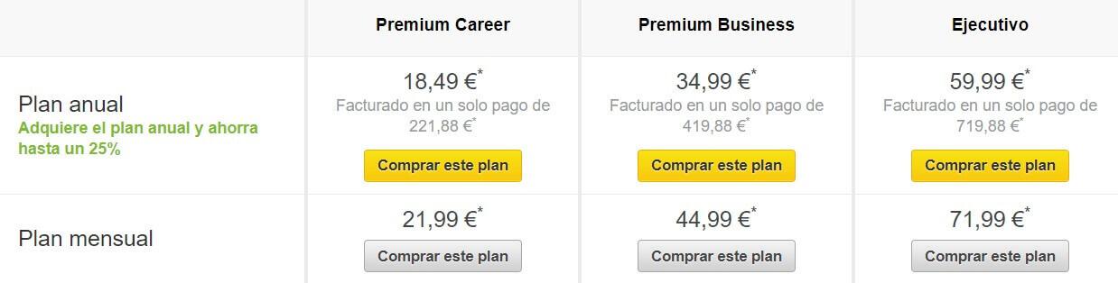 tipo cuentas precios linkedin premium