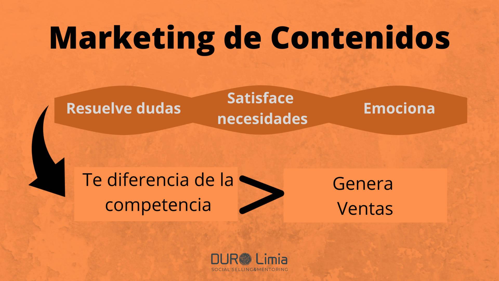el marketing de contenidos genera ventas