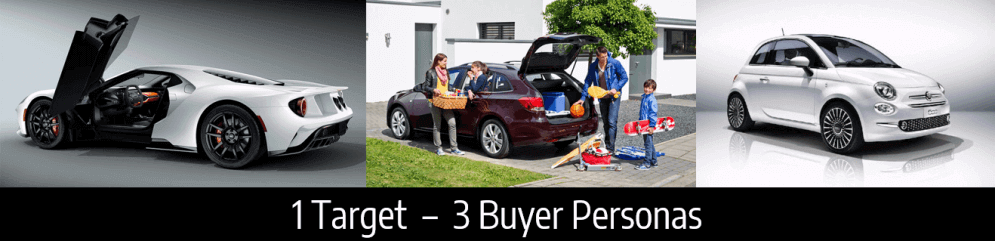target versus buyer persona