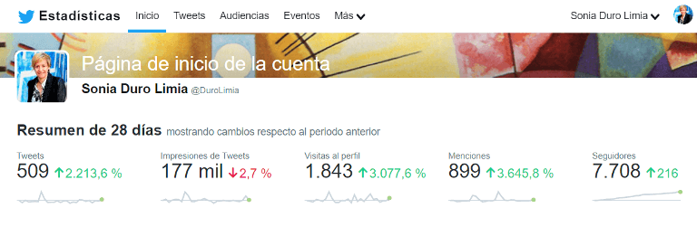 estadisticas twitter analytics ultimos 28 dias