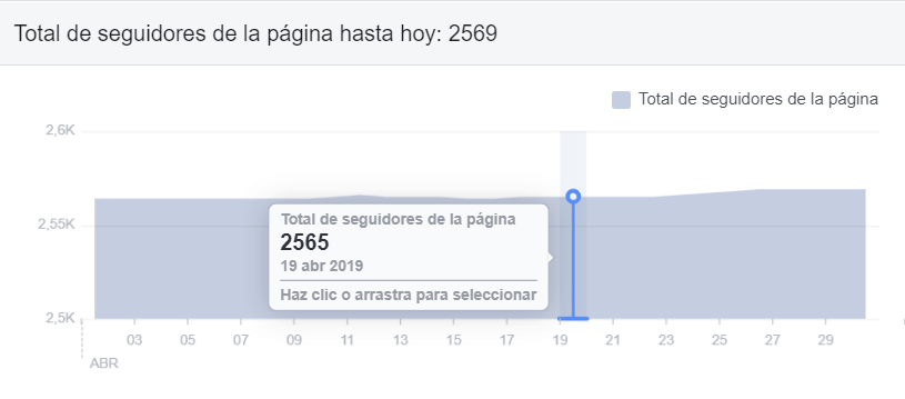 estadisticas facebook insights informacion fans