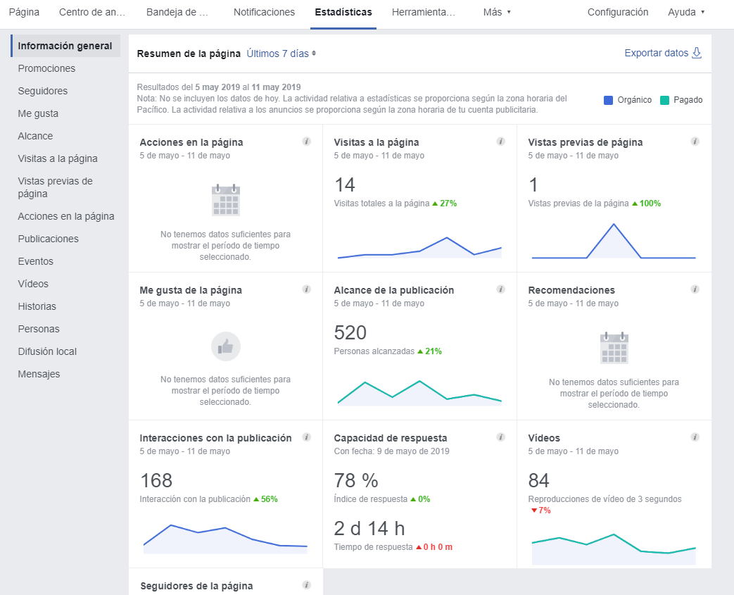 estadisticas facebook insights informacion general resumen