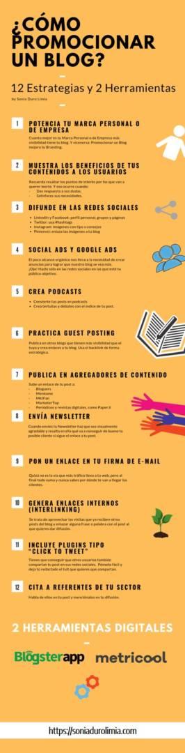 como promocionar un blog infogracia